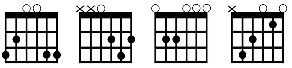 chord symobols